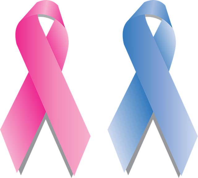 Breast Cancer & Social Security Disability Benefits